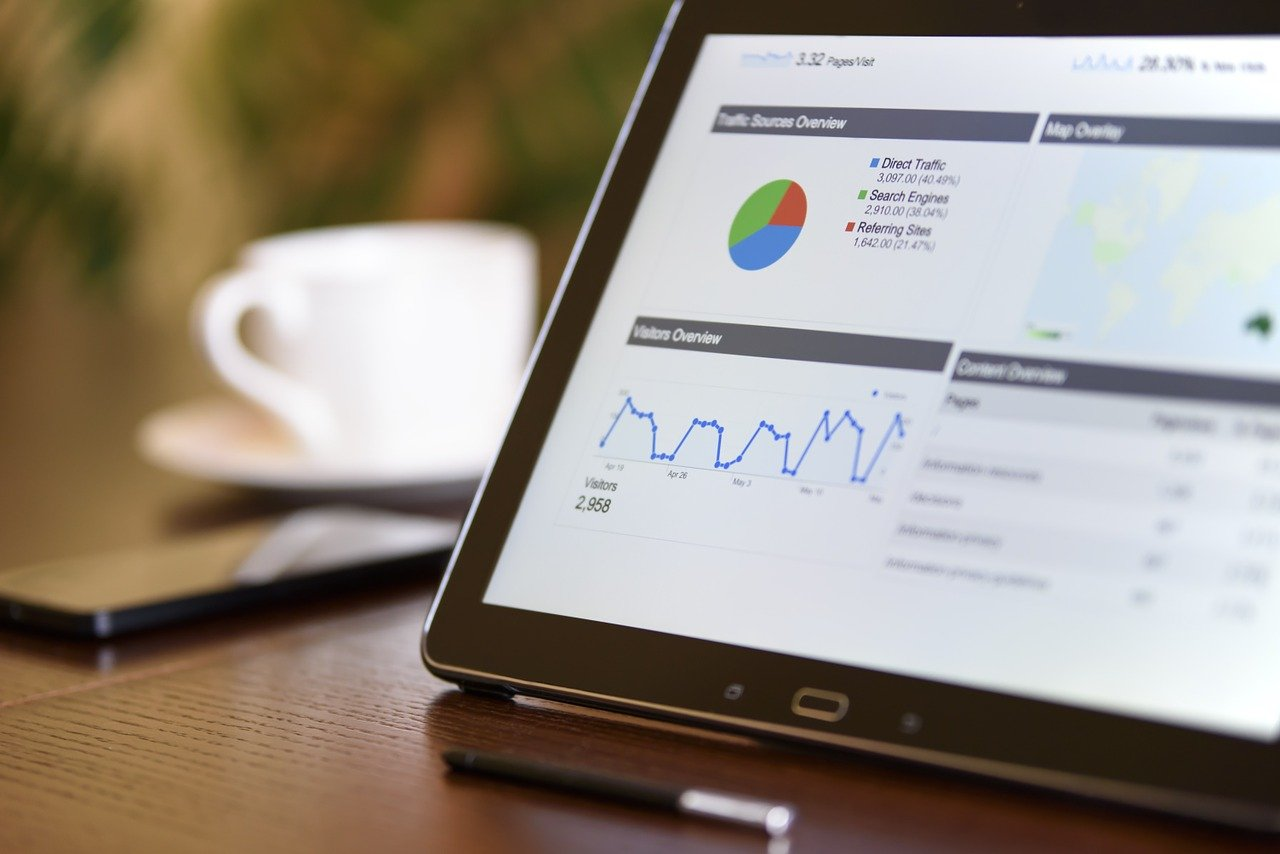 graph showing digital marketing trends focus on 2021